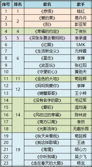 第二季提名选结果1.png